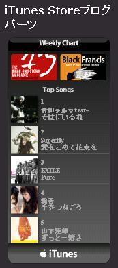 iTunes Storeブログパーツ.JPG